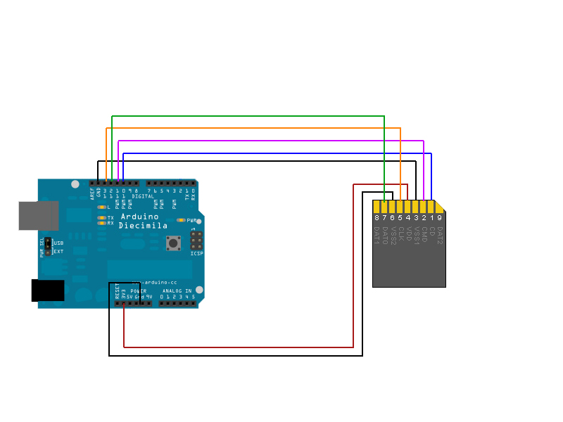 Sd card gt arduino play wav files diagram